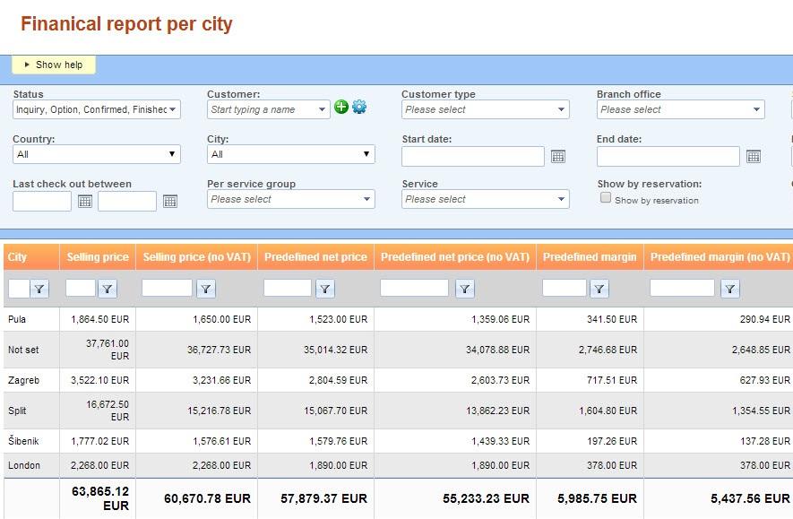 Report-per-city