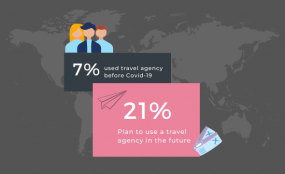 travel agency traveler trends Covid-19 (1)