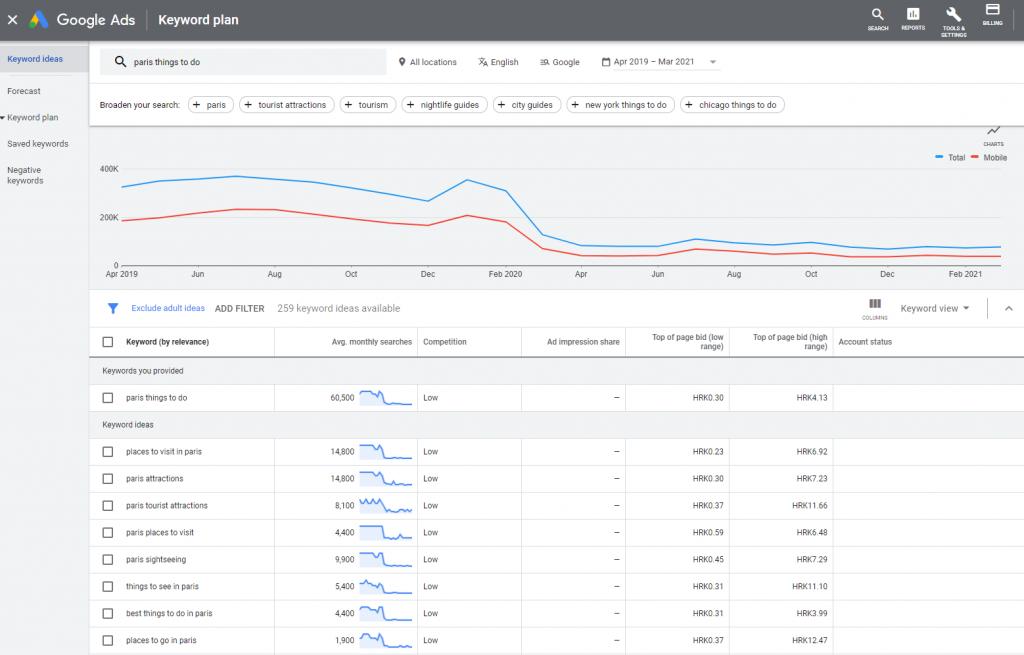 Lemax Blog - Google Ads Keyword Planner Screenshot